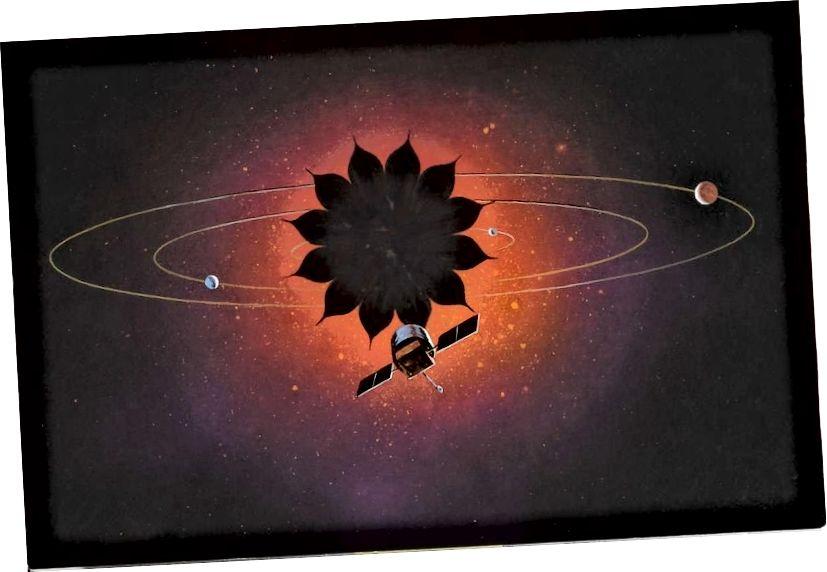 Das Starshade-Konzept könnte bereits in den 2020er Jahren eine direkte Exoplaneten-Bildgebung ermöglichen. Diese Konzeptzeichnung zeigt ein Teleskop unter Verwendung eines Sternschattens. (NASA und Northrop Grumman)