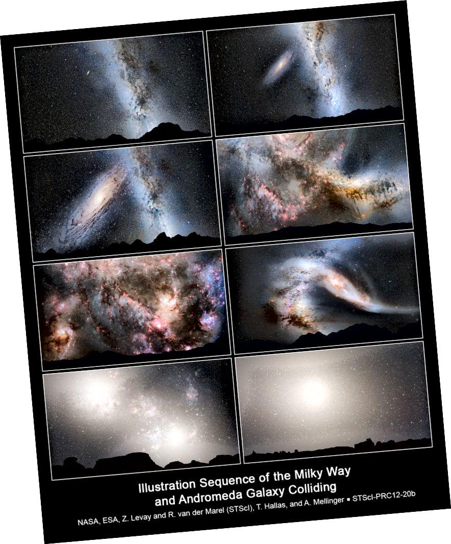 Մի շարք լուսանկարներ, որոնք ցույց են տալիս Կաթնային ուղի-Անդրոմեդա միաձուլումը, և թե ինչպես է երկինքը տարբերվում Երկրից, ինչպես դա տեղի է ունենում: Պատկերային վարկ. NASA; Z. Levay and R. van der Marel, STScI; Թ.Հալաս; և Ա.Մելինգերը: