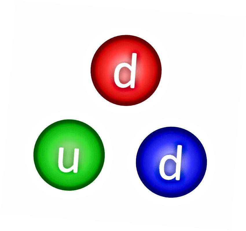 Der Kraftaustausch innerhalb eines Protons, vermittelt durch farbige Quarks, kann sich nur mit Lichtgeschwindigkeit bewegen; nicht schneller. Innerhalb des Ereignishorizonts eines Schwarzen Lochs werden diese lichtähnlichen Geodäten unweigerlich von der zentralen Singularität angezogen. Bildnachweis: Wikimedia Commons-Benutzer Qashqaiilove.