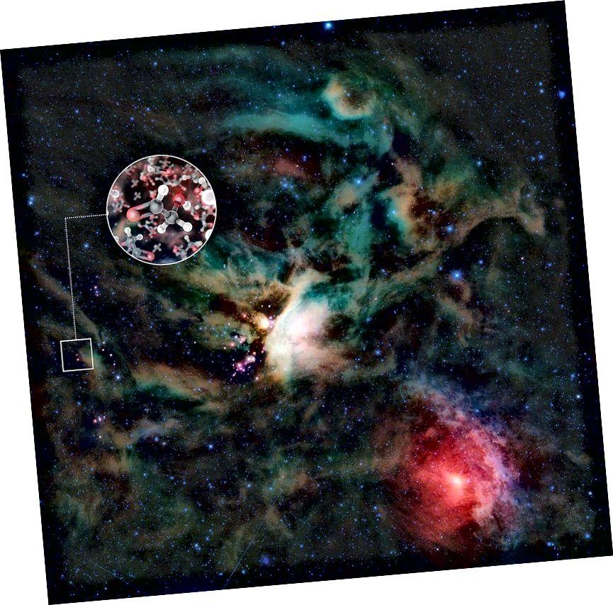 Móilíní siúcra sa ghás timpeall ar réalta óg, cosúil leis an nGrian. D'fhéadfadh go mbeadh na comhábhair amh don saol ann i ngach áit, ach ní fhorbróidh gach pláinéad ina bhfuil siad an saol. (ALMA (ESO / NAOJ / NRAO) / L. Calçada (ESO) & Foireann NASA / JPL-Caltech / WISE)