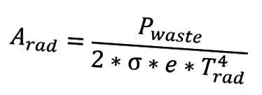 Formel für die effektive Kühleroberfläche nach Stephan-Boltzmann-Gesetz.