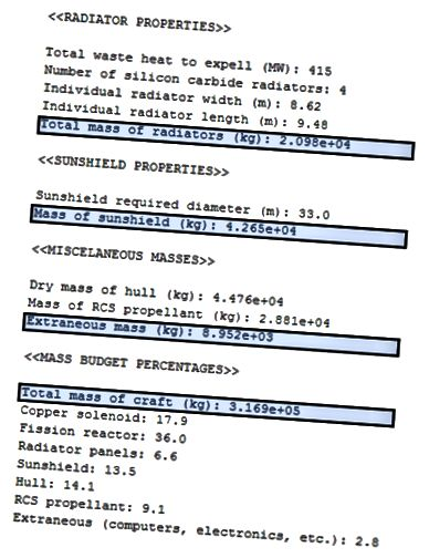 Ergebnisse der Größenbestimmung von Raumfahrzeugen. Es ist zu beachten, dass RCS-Treibmittel und Fremdmasse als Prozentsätze der gesamten Fahrzeugmasse bzw. der Trockenmasse des Rumpfes behandelt wurden.