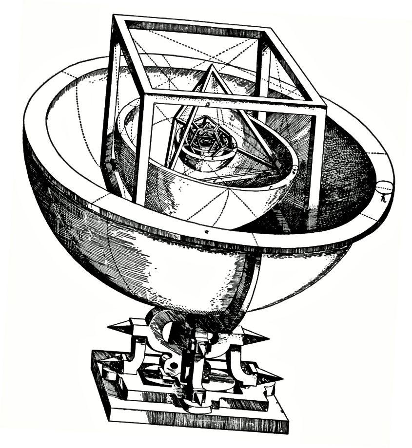 Mô hình rắn Platonic của Kepler về hệ Mặt trời từ Mysterium Cosmographicum (1596). Tín dụng hình ảnh: Julian Kepler.