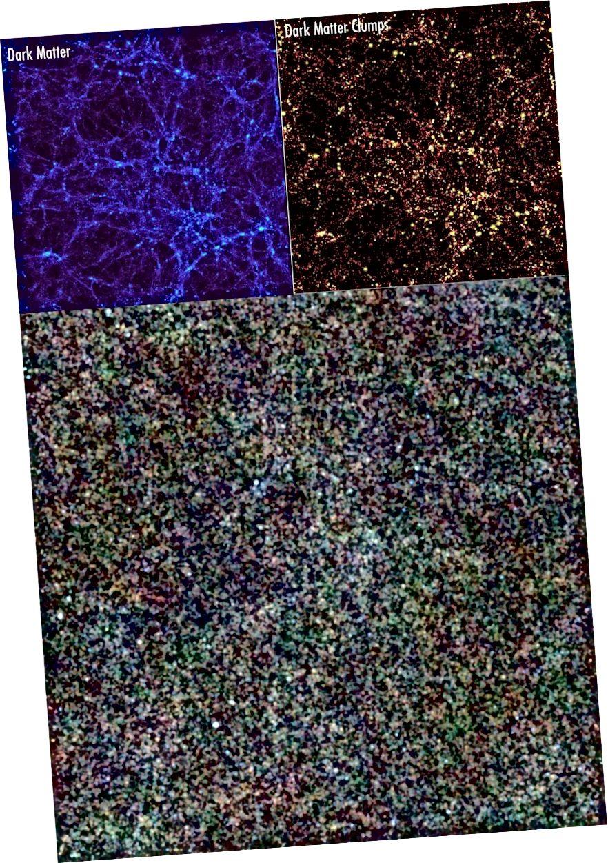 Piltide krediit: Neitsi konsortsium / A. Amblard / ESA (ülemine ja keskmine), tumeda aine simuleerimine ja koht, kus galaktikad peaksid asuma; ESA / SPIRE konsortsium / HerMES konsortsiumid (alt) Lockmani auku, kus iga punkt on galaktika.