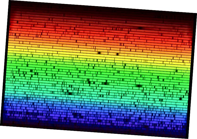 Бачны спектр Сонца. Малюнак: NASharp, NOAO / NSO / Kitt Peak FTS / AURA / NSF.