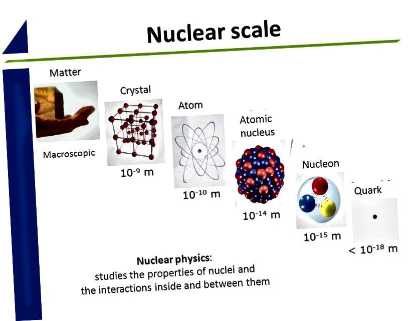 A makroszkopikus skáláktól kezdve a szubatómiaiig az alapvető részecskék méretei csak kis szerepet játszanak a kompozit szerkezetek méretének meghatározásában. Még mindig nem ismert, hogy az építőelemek valóban alapvető és / vagy pontszerű részecskék-e, de megértjük az Univerzumot a nagy, kozmikus skáláktól kezdve az apró, szubatomi méretekig. (MAGDALENA KOWALSKA / CERN / ISOLDE Csapat)