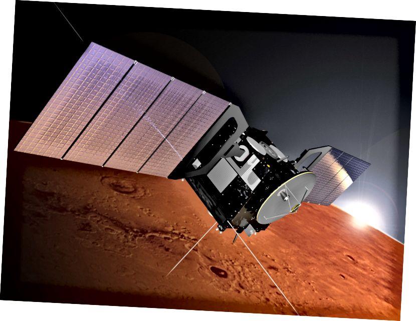 Сүрөтчүнүн MARSIS зондору жөнүндө таасири - жаңы изилдөөдө колдонулган (ESA)