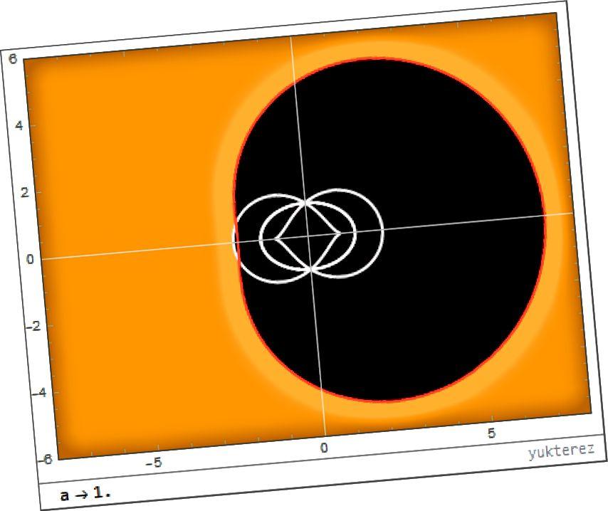 Цень (чорны) і гарызонты і эргасферы (белы) верціцца чорнай дзіркай. Колькасць a, намаляваная на малюнку, мае дачыненне да суадносін імпульсу чорнай дзіркі і яе масы. Звярніце ўвагу, што цень, якую бачыць тэлескоп