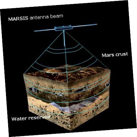 A művész benyomása a MARSIS szondáról a munka során (ESA)