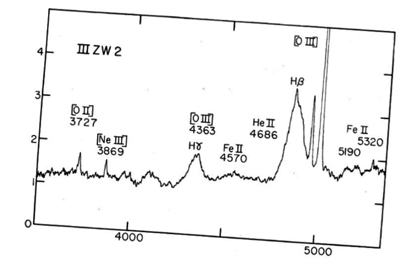 Спектры галактык не падобныя на спектры асобных зорак. (Крэдыт малюнка: Дон Остэрброк, з галактыкі III Цвікі 2, праз http://ned.ipac.caltech.edu/level5/Osterbrock2/Oster4.html#Figure)