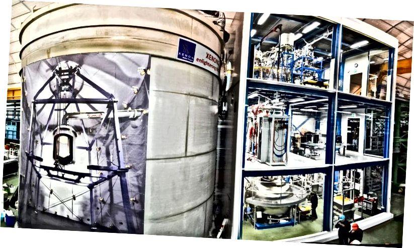 Halle B von LNGS mit XENON-Installationen, wobei der Detektor im großen Wasserschild installiert ist. Wenn es einen Querschnitt ungleich Null zwischen dunkler Materie und normaler Materie gibt, besteht bei einem solchen Experiment nicht nur die Möglichkeit, dunkle Materie direkt zu erkennen, sondern es besteht auch die Möglichkeit, dass dunkle Materie schließlich mit Ihrem menschlichen Körper interagiert. (INFN)
