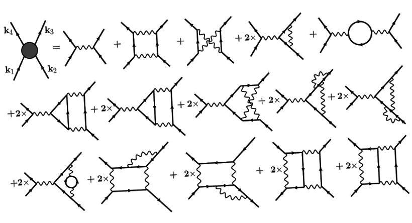 Tänapäeval kasutatakse Feynmani diagramme kõigi tugevate, nõrkade ja elektromagnetiliste jõudude ulatusliku interaktsiooni arvutamiseks, sealhulgas suure energiatarbega ja madala temperatuuriga / kondenseerunud tingimustes. Kui on mõni uus osake, mis seostub nõrga interaktsiooniga, interakteeruvad nad mingil tasemel teadaolevate standardmudelite osakestega ja on seetõttu ristlõikega prootoni ja neutroniga. (DE CARVALHO, VANUILDO S. ET AL. NUCL.PHYS. B875 (2013) 738–756)