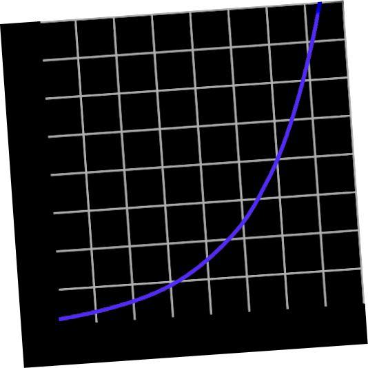Масавае стаўленне хутка страляе з delta-v. Крыніца: Вікіпедыя