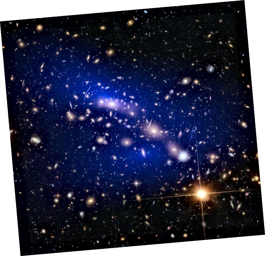 Gugusan galaksi dinamis ultrasonif, penggabungan Abell 370, dengan massa gravitasi (sebagian besar materi gelap) disimpulkan dengan warna biru. Banyak galaksi elips ditemukan di dalam kelompok besar seperti ini, sebagai hasil dari merger besar yang terjadi miliaran tahun yang lalu. Masih ada banyak spiral, juga, karena massa total gugus galaksi ini dapat melebihi seribu kali dari Grup Lokal. (NASA, ESA, D. HARVEY (INSTITUT TEKNOLOGI FEDERAL SWISS), R. MASSEY (DURHAM UNIVERSITY, UK), TIM E4 SM4 YANG HUBBLE SMRO DAN ST-ECF)