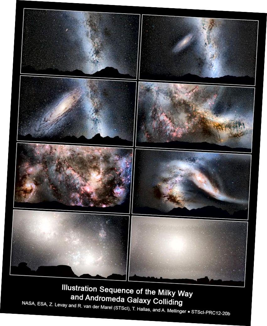 Serangkaian gambar diam menunjukkan penggabungan Bima Sakti-Andromeda, dan bagaimana langit akan tampak berbeda dari Bumi saat itu terjadi. Merger ini akan terjadi kira-kira 4 miliar tahun di masa depan, dengan ledakan besar pembentukan bintang yang mengarah ke galaksi elips bebas-dan-mati, bebas gas: Milkdromeda. Satu, elips besar adalah nasib akhirnya seluruh kelompok lokal. (NASA; Z. LEVAY DAN R. VAN DER MAREL, STSCI; T. HALLAS; DAN A. MELLINGER)