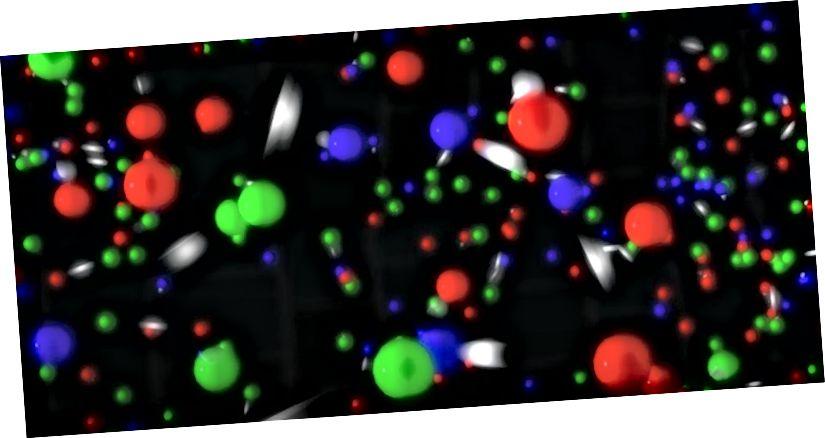 Кварк-глюонавая плазма ранняга Сусвету. Хоць мы часта прадстаўляем часціцы, такія як кваркі, глюёны і электроны, як трохмерныя сферы, лепшыя вымярэння, якія мы калі-небудзь праводзілі, паказваюць, што яны не адрозніваюцца ад кропкавых часціц. Малюнак: Нацыянальная лабараторыя Брукхейвена.