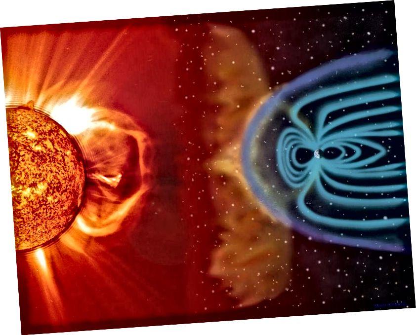 Магнітнае поле Зямлі звычайна засцерагае нас ад зараджаных часціц, якія Сонца выпраменьвае, але калі магнітнае злучэнне адбываецца ад поля Сонца да Зямлі, часціцы могуць выцякаць вакол палярных абласцей, ствараючы ўражлівае аўраралічнае шоу. (NASA / GSFC / SOHO / ESA)