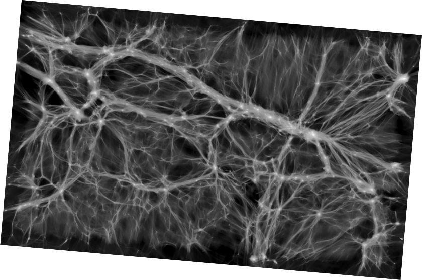 Tokovi temne snovi povzročajo grozdenje galaksij in oblikovanje obsežne strukture, kot je prikazano v tej simulaciji KIPAC / Stanford. (O. Hahn in T. Abel (simulacija); Ralf Kaehler (vizualizacija))