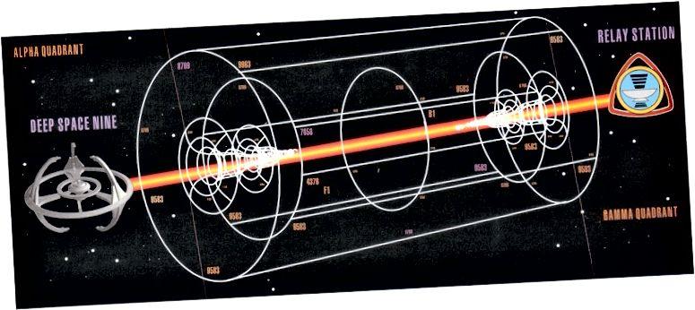 उप-संप्रेषण का एक चित्रण। छवि क्रेडिट: स्टार ट्रेक डीप स्पेस नौ तकनीकी मैनुअल से।