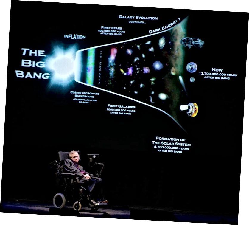 Der Physiker und Bestsellerautor Stephen Hawking präsentiert 2012 in Seattle ein Programm. Beachten Sie seine (veraltete) Behauptung, dass eine Singularität und der Urknall der Epoche der kosmischen Inflation vorausgehen, der frühesten Epoche, über die wir Gewissheit haben. (AP FOTO / TED S. WARREN)