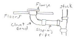 Không, không có một ví dụ nào về đường ống nhà vệ sinh.