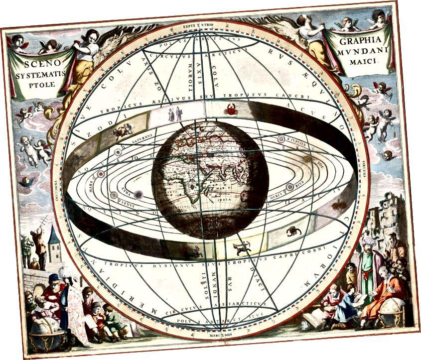 Diagramm mit Tierkreiszeichen und Sonnensystem mit der Welt im Zentrum. Aus Andreas Cellarius Harmonia Macrocosmica, 1660/61. Bildnachweis: Loon, J. van (Johannes), ca. 1611–1686.