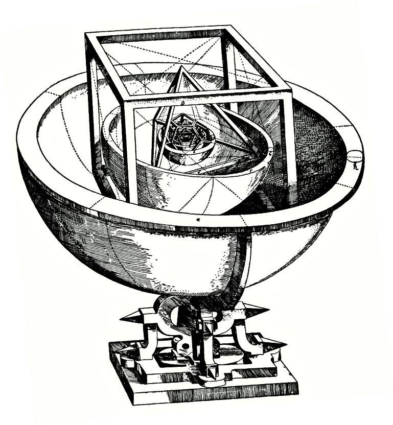 Keplers platonisches Festkörpermodell des Sonnensystems aus Mysterium Cosmographicum (1596). Bildnachweis: J. Kepler.