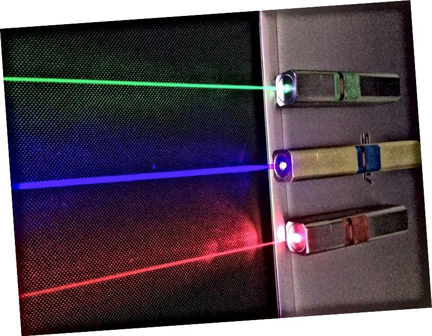 Eine Reihe von Q-Line-Laserpointern zeigt die verschiedenen Farben und die kompakte Größe, die heute für Laser üblich sind. Die hier gezeigten kontinuierlich arbeitenden Laser haben eine sehr geringe Leistung und messen nur Watt oder Bruchteile von Watt, während die Aufzeichnung in Petawatt erfolgt. Bildnachweis: Wikimedia Commons-Benutzer Netweb01.
