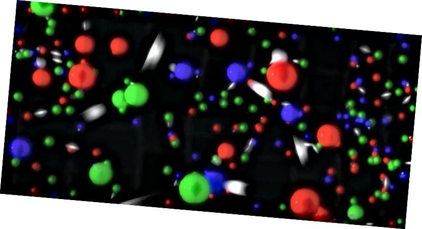 Bei den hohen Temperaturen, die im sehr jungen Universum erreicht werden, können nicht nur Partikel und Photonen spontan erzeugt werden, wenn genügend Energie vorhanden ist, sondern auch Antiteilchen und instabile Teilchen, was zu einer ursprünglichen Partikel-Antiteilchen-Suppe führt. Obwohl normale Materie- und Antimaterieteilchen mit sich selbst und mit Strahlung kollidieren können, sollten dunkle Materieteilchen einfach ohne Wechselwirkung durcheinander gehen. (BROOKHAVEN NATIONAL LABOR)