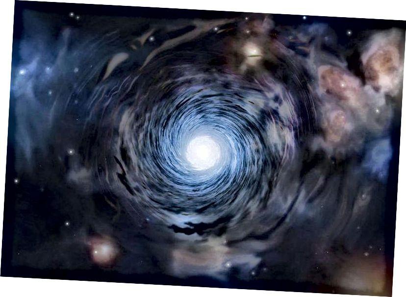 In jedem umlaufenden System ist es der Wert der zentralen inneren Masse, der Objekte in einer konstanten elliptischen Umlaufbahn hält. Wenn die Masse in der Mitte abnimmt, werden die Bahnen der Partikel im Inneren in immer größeren Abständen nach außen gewunden, was sich weiter auf die Masse in den zentralen Regionen auswirkt. (AMANDA SMITH, UNIVERSITY OF CAMBRIDGE)