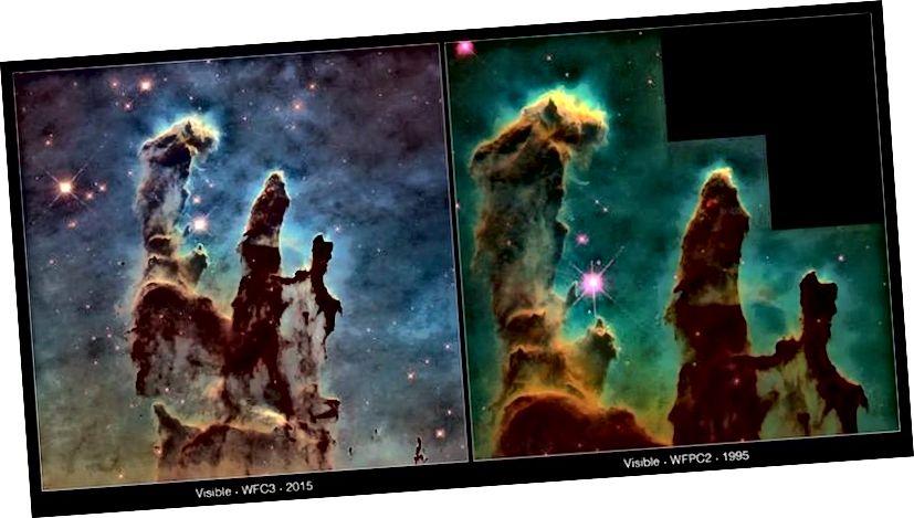 Hình ảnh này so sánh hai góc nhìn về Trụ cột Sáng tạo của Eagle Nebula được chụp với Hubble cách nhau 20 năm. Hình ảnh mới, ở bên trái, chụp gần như chính xác cùng một khu vực như năm 1995, bên phải. Tuy nhiên, hình ảnh mới hơn sử dụng Máy ảnh trường rộng 3 của Hubble, được cài đặt vào năm 2009, để thu ánh sáng từ oxy phát sáng, hydro và lưu huỳnh với độ rõ nét cao hơn. Có cả hai hình ảnh cho phép các nhà thiên văn học nghiên cứu cách cấu trúc của các cột thay đổi theo thời gian và giới thiệu một trong những ví dụ điển hình nhất về những gì chúng ta có thể học bằng cách thực hiện thiên văn học trong không gian. (WFC3: NASA, ESA / Hubble và Nhóm di sản Hubble WFPC2: NASA, ESA / Hubble, STScI, J. Hester và P. Scowen (Đại học bang Arizona))