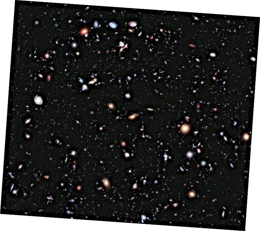 Глыбокае поле Hubble eXtreme - наш глыбокі погляд Сусвету на сённяшні дзень, які паказвае галактыкі з таго часу, калі Сусвет складала ўсяго 3–4% ад свайго цяперашняга ўзросту. (NASA; ESA; G. Illingworth, D. Magee, P. Oesch, Каліфарнійскі ўніверсітэт, Санта-Крус; R. Bouwens, Leiden University; і каманда HUDF09)