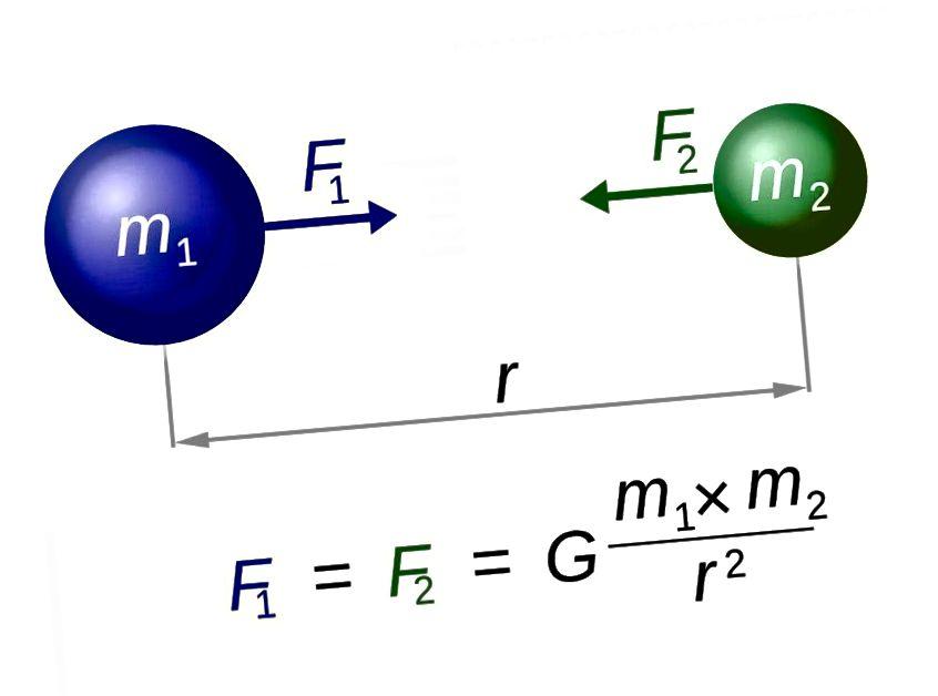 Закон аб усеагульным гравітацыі Ньютана абапіраўся на канцэпцыю імгненнага дзеяння (сілы) на адлегласці і неверагодна просты. Гравітацыйная канстанта ў гэтым раўнанні, нараўне са значэннямі двух мас і адлегласцю паміж імі, з'яўляюцца адзінымі фактарамі пры вызначэнні сілы гравітацыі. Нягледзячы на тое, што тэорыя Ньютана з тых часоў выцесніла ААН Эйнштэйна, G таксама з'яўляецца ў тэорыі Эйнштэйна. (WIKIMEDIA COMMONS DENNIS NILSSON)