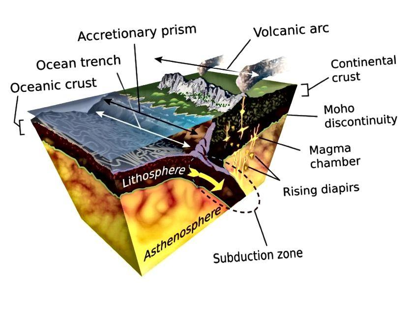 Розныя геалагічныя зоны ў мантыі Зямлі ствараюць і перамяшчаюць магматычныя камеры, што прыводзіць да розных геалагічных з'яў. Магчыма, што знешняе ўмяшанне можа справакаваць катастрафічную падзею. Удасканаленне геадэзіі можа палепшыць наша разуменне таго, што адбываецца, што адбываецца і што змяняецца пад паверхняй Зямлі. (KDS4444 / WIKIMEDIA COMMONS)