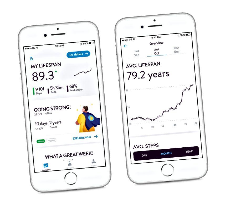Gero Lifespan App hindab teie eeldatavat eluiga
