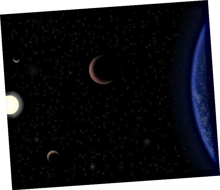 Planeter med samma massa och radie som Jorden, även i en stjärnas bebodliga zon, kan ha oerhört olika egenskaper idag. Bildkredit: J. Pinfield / RoPACS-nätverk / University of Hertfordshire.