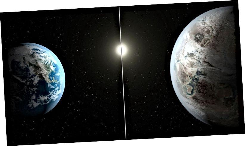 Exoplaneten Kepler-452b (R), jämfört med Earth (L), en möjlig kandidat för Earth 2.0. Bildkredit: Bildkredit: NASA / Ames / JPL-Caltech / T. Pyle.