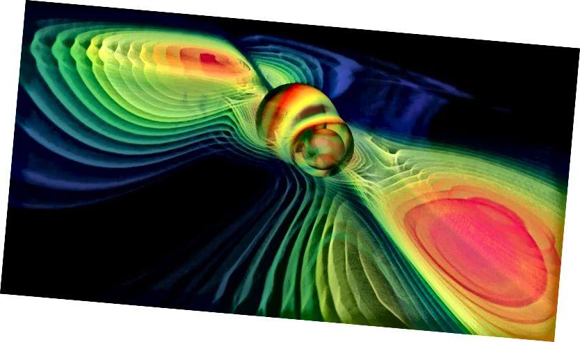 Računarska simulacija dvije spajajuće crne rupe i prostorno-vremenske distorzije koje uzrokuju. Dok gravitacijski valovi bogato emitiraju, ne očekuje se da sama materija pobjegne. Kreditna slika: Werner Benger, CC c-sa 4.0.