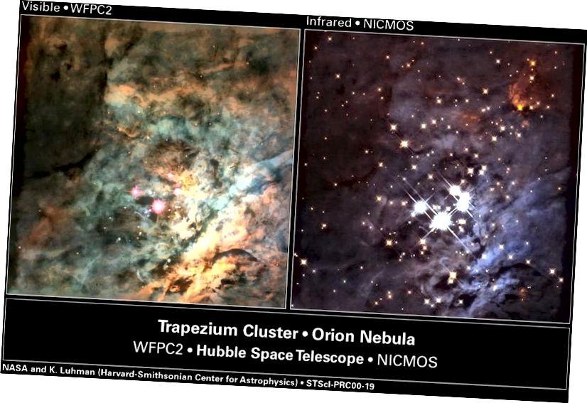 Tärnide moodustamise piirkonnad, nagu näiteks Orioni udukogu sisesed, nähtava valguse (L) ja infrapunavalguse (R) piirkonnad, on tüüpilised kohtadele, kus tähesüsteemid, sealhulgas üksikud tähed nagu meie, ja binaarsed, kolmekordsed ja veelgi suuremad mitme tärniga süsteemid looge. (NASA; KL LUHMAN (HARVARD-SMITHSONIAN ASTROFÜÜSIKA, CAMBRIDGE, MASS); JA G. SCHNEIDER, E. YOUNG, G. RIEKE, A. COTERA, H. CHEN, M. RIEKE, R. THOMPSON (STEWARD VAATLUS , ARIZONA ÜLIKOOL, TUCSON, ARIZ.); NASA, CR O'DELL JA SK WONG (RICE UNIVERSITY))