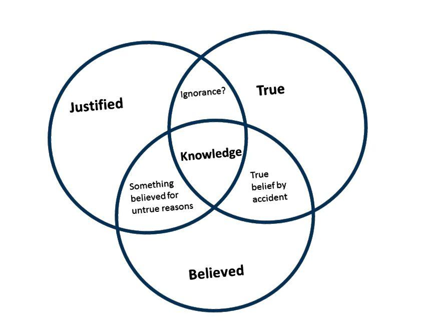 Conto JTB di Conoscenza