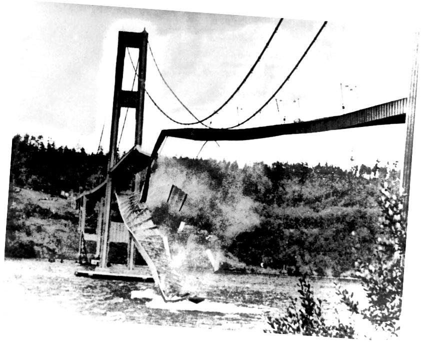 Gortaíodh cuid mhór den ród coincréite i lár réise an droichid nua Tacoma (Wash.) Narrows isteach i Puget Sound, 7 Samhain, 1940. Creidmheas íomhá: Íomhá fearainn poiblí, ón Seattle Post-Intelligencer, 1940.