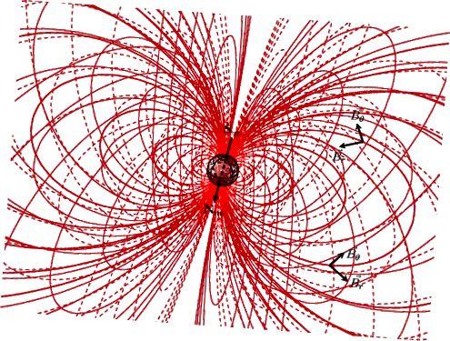Jordens magnetfelt skyldes ikke det høje antal jævnstrømsmotorer på dens overflade. (Kilde)
