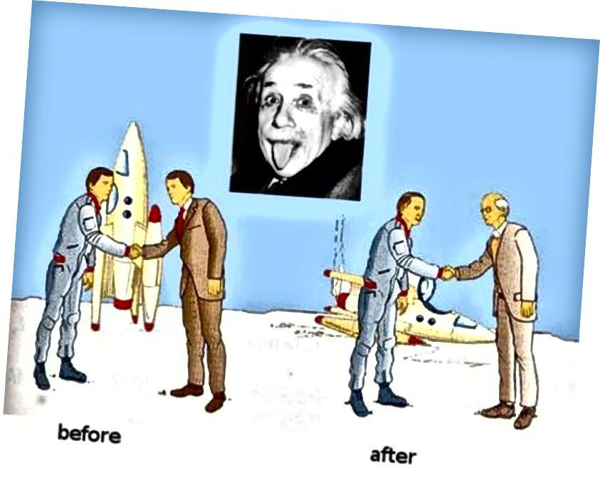 Ako se približite brzini svjetlosti, putnik će proći znatno drugačije od nasuprot osobi koja ostaje u stalnom referentnom okviru. Bonus slike: Twin Paradox, putem http://www.twin-paradox.com/.