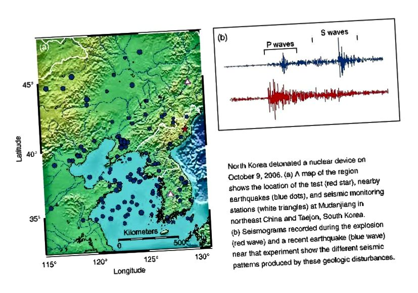 """Разликата между природните земетресения, чийто среден сигнал е показан в синьо, и ядрен тест, показан в червено, не оставя двусмисленост по отношение на естеството на такова събитие. Кредит на изображението: """"Спреснителни сеизмични сигнали"""", Преглед на науката и технологиите, март 2009 г."""
