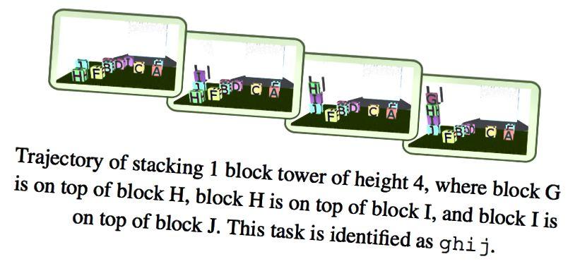 Một số khối có thể nằm trên bàn nhưng không phải là một phần của nhiệm vụ