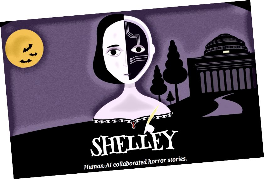 Shelley: il chatbot in grado di scrivere storie dell'orrore Fonte: Shelley