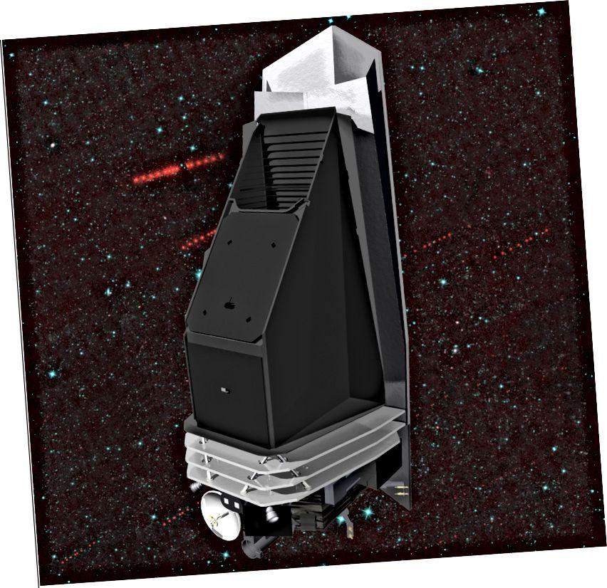 Это изображение предполагаемой миссии камеры околоземных объектов (NEOCam), которая предназначена для поиска, отслеживания и характеристики приближающихся к Земле астероидов и комет. Используя тепловую инфракрасную камеру, миссия могла бы измерять тепловые сигнатуры ОСЗ независимо от того, светлые они или темные. Корпус телескопа окрашен в черный цвет, чтобы эффективно излучать свое собственное тепло в космос, а его солнцезащитный экран позволяет ему наблюдать вблизи Солнца, где NEO на большинстве похожих на Землю орбит проводят большую часть своего времени. На заднем плане - набор изображений основных астероидов пояса, собранных по прототипу миссии NEOWISE; астероиды отображаются в виде красных точек на фоне звезд и галактик. (NASA)