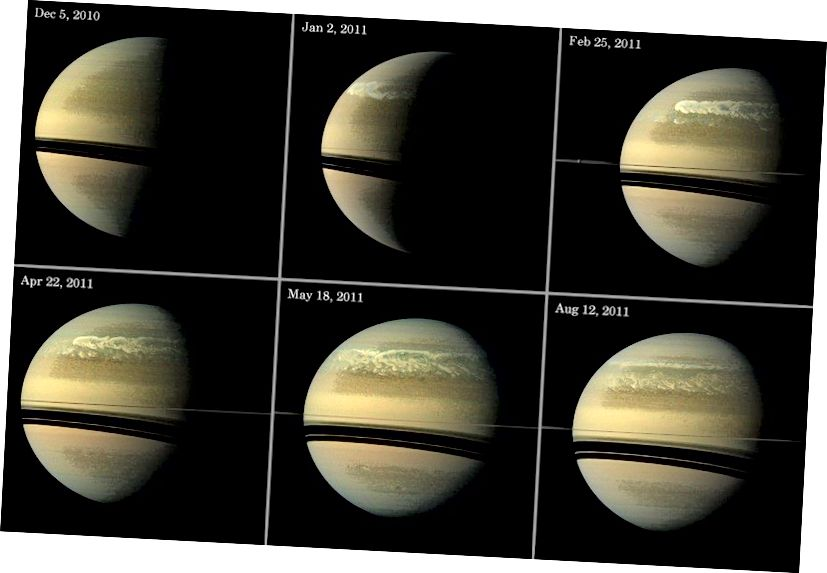 ในช่วงเวลา 8 เดือนพายุที่ใหญ่ที่สุดในระบบสุริยจักรวาลก็โหมกระหน่ำล้อมรอบโลกก๊าซยักษ์ทั้งระบบและสามารถที่จะปรับให้เหมาะสมกับโลก 10 ถึง 12 เท่า (สถาบันวิทยาศาสตร์ NASA / JPL-CALTECH / SPACE)