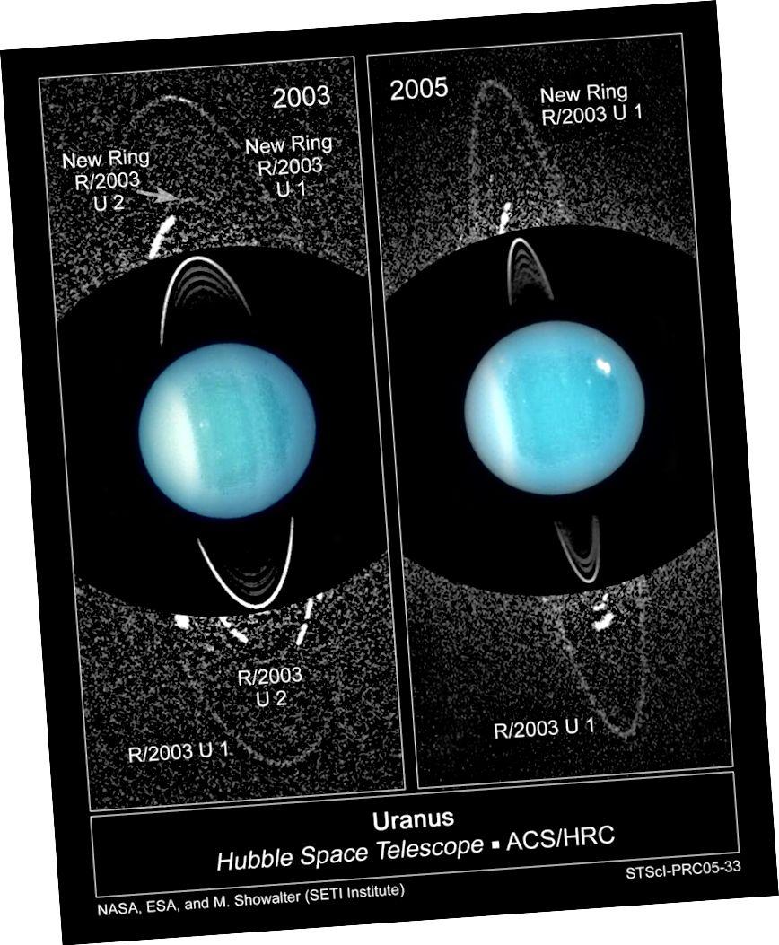Dy unazat e fundit (më të jashtme) të Uranit, siç u zbuluan Hubble. Ne zbuluam aq shumë strukturë në unazat e brendshme të Uranit nga fluturimi nga Voyager 2, por një orbitër mund të na tregojë edhe më shumë. (NASA, ESA, dhe M. SHOWALTER (INSTITUTI SETI))