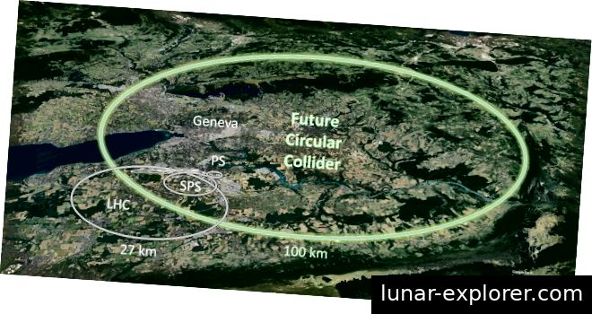 Bildnachweis: CERN (https://cds.cern.ch/images/OPEN-PHO-ACCEL-2019-001-2)